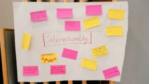 Intersectionality - ideas
